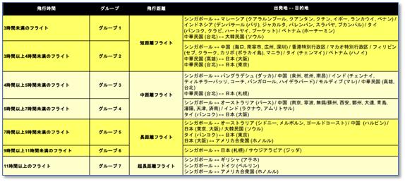 f:id:kaitaku62:20180715110310p:plain