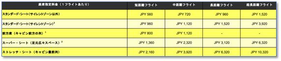 f:id:kaitaku62:20180715110508p:plain