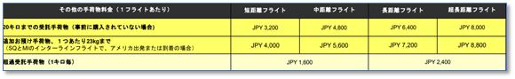 f:id:kaitaku62:20180715110635p:plain