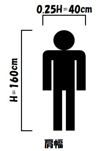f:id:kaiteki-heya:20200215204541p:plain
