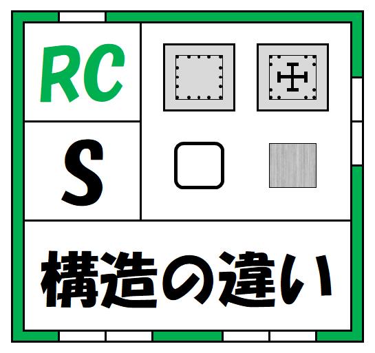 f:id:kaiteki-heya:20200220002837p:plain