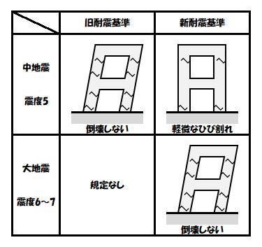 f:id:kaiteki-heya:20200220183428p:plain