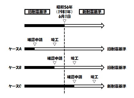 f:id:kaiteki-heya:20200220183434p:plain