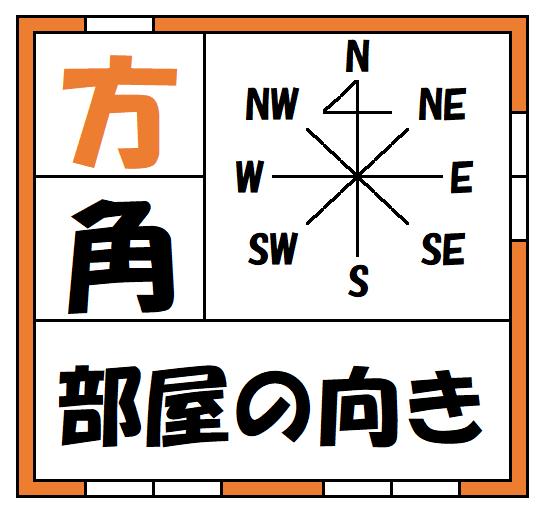 f:id:kaiteki-heya:20200221225336p:plain