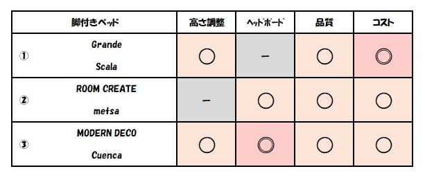 f:id:kaiteki-heya:20200315083345p:plain