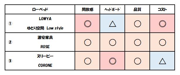 f:id:kaiteki-heya:20200315084020p:plain