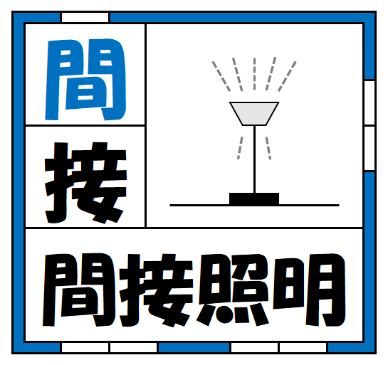 f:id:kaiteki-heya:20200318000223p:plain