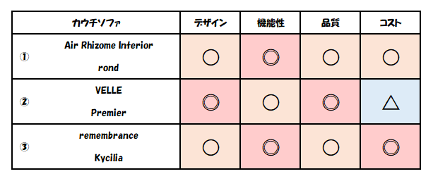 f:id:kaiteki-heya:20200319214137p:plain