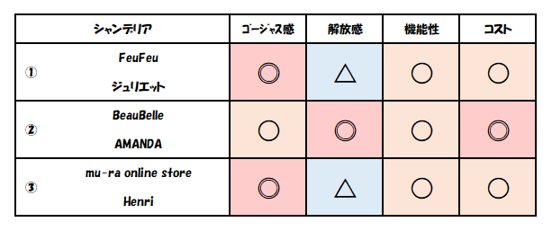 f:id:kaiteki-heya:20200321152819p:plain