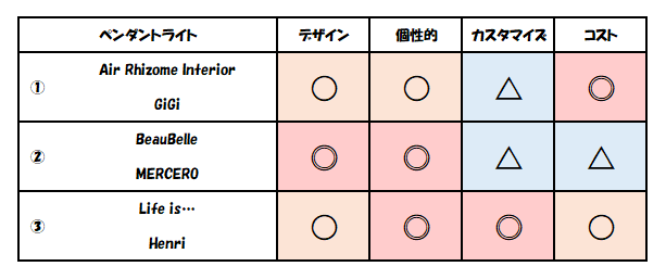 f:id:kaiteki-heya:20200322231048p:plain