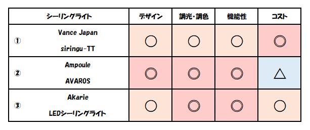 f:id:kaiteki-heya:20200404145410p:plain