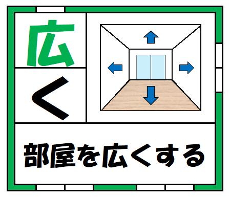 f:id:kaiteki-heya:20200505194242p:plain