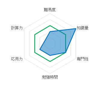 f:id:kaiteki-heya:20200531162917p:plain