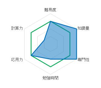 f:id:kaiteki-heya:20200531165447p:plain