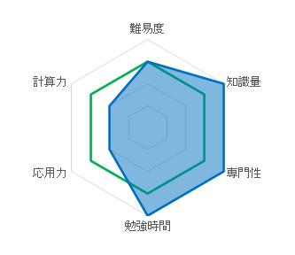 f:id:kaiteki-heya:20200531170640p:plain