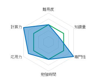 f:id:kaiteki-heya:20200531171048p:plain