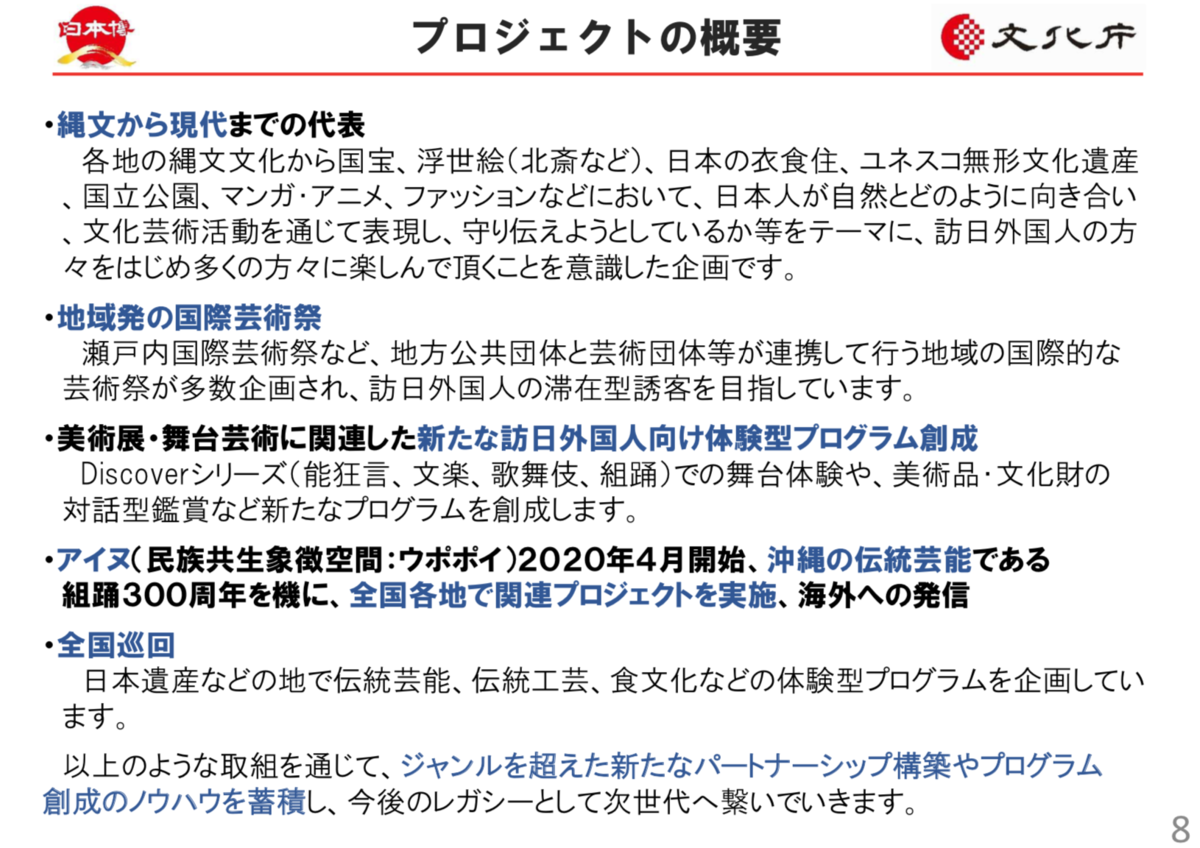 f:id:kaiteki61:20191001002326p:plain