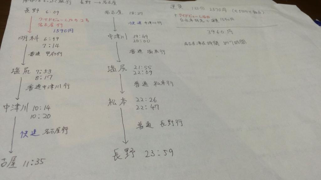f:id:kaito-ando-g1:20160905230821j:plain