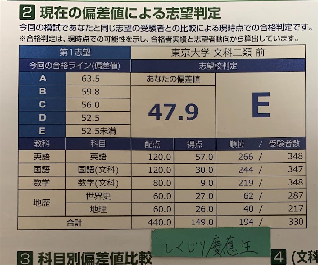 f:id:kaito0915:20210125032814j:plain