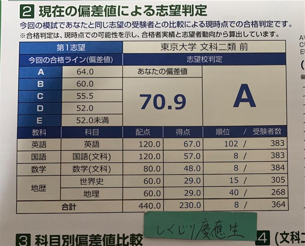 f:id:kaito0915:20210125032840j:plain