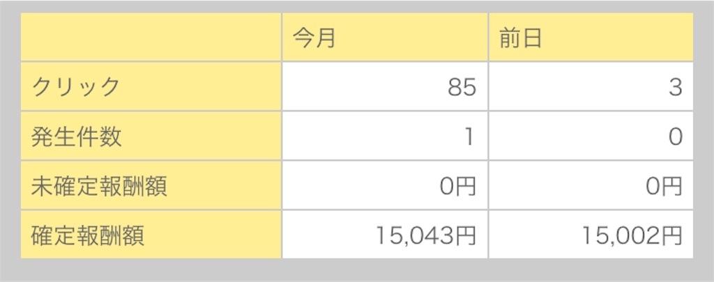 f:id:kaito729:20180730213616j:plain