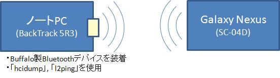 f:id:kaito834:20130115010427p:image:w414:h107