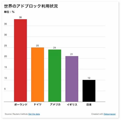 f:id:kaito87:20171029160553p:plain
