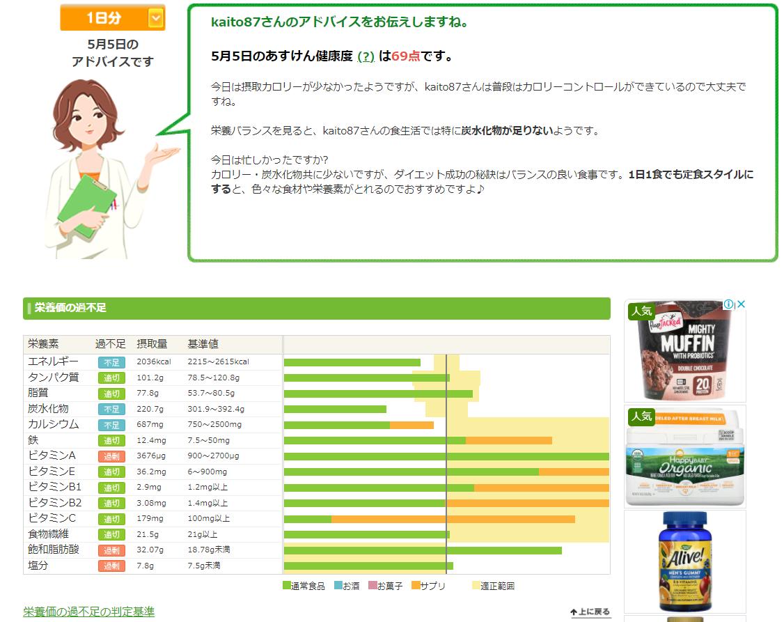 f:id:kaito87:20210505224254p:plain