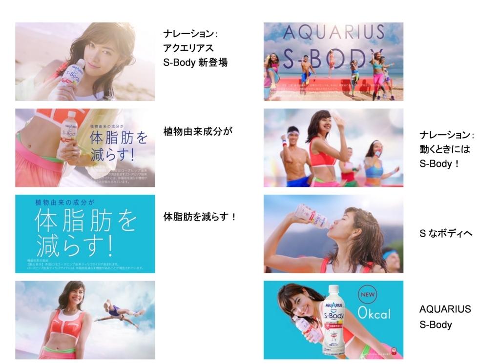 f:id:kaito_blue9:20180413203039j:plain