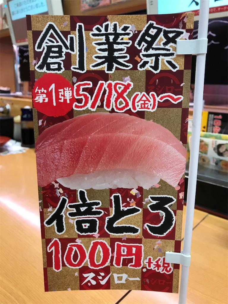 f:id:kaito_blue9:20180519153044j:image