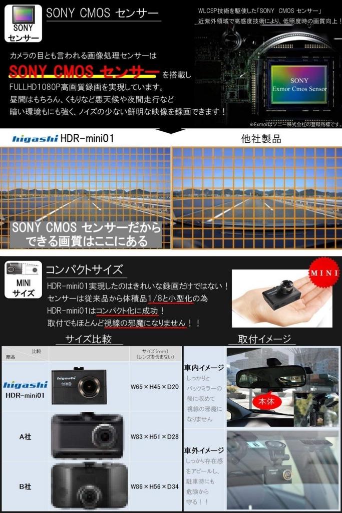 f:id:kaito_blue9:20180823142913j:plain