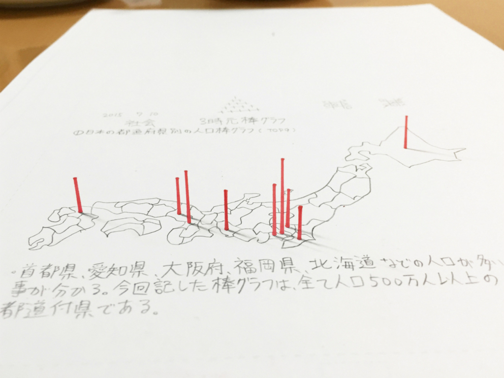 f:id:kaito_blue9:20180824190305j:plain