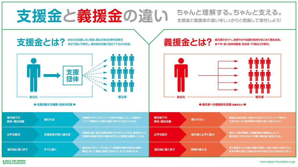 f:id:kaito_blue9:20180910200008j:plain