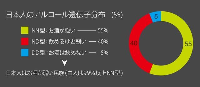 f:id:kaito_blue9:20181002184903j:plain