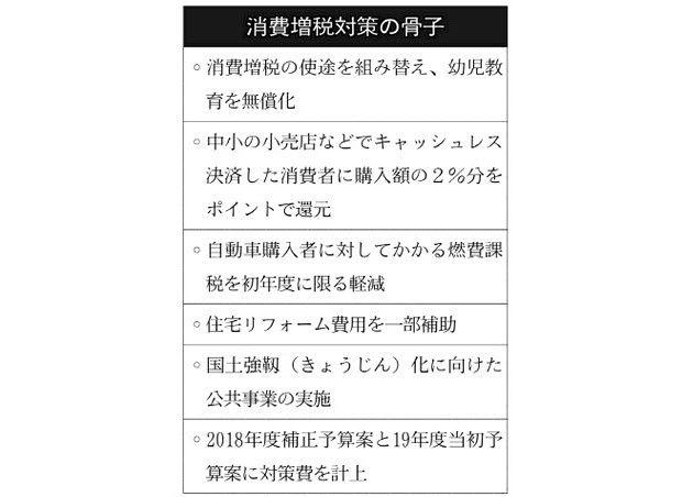 f:id:kaito_blue9:20181022155912j:plain