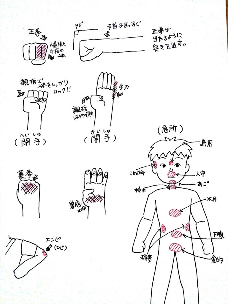 f:id:kaitokunaobakun:20171003233426j:plain