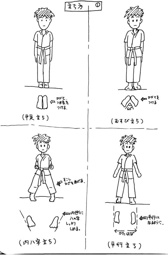 f:id:kaitokunaobakun:20171004215540j:plain