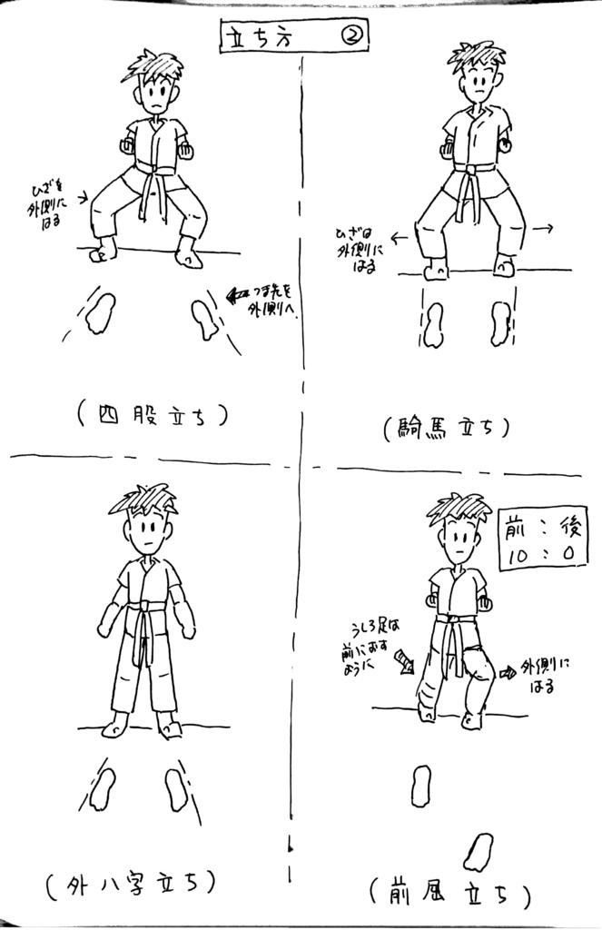f:id:kaitokunaobakun:20171004215601j:plain