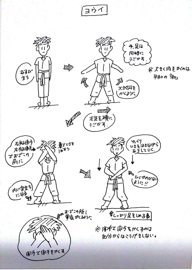 f:id:kaitokunaobakun:20171008001140j:plain