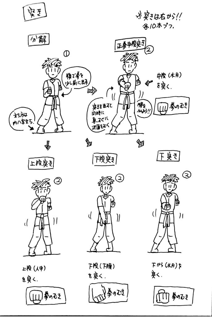 f:id:kaitokunaobakun:20171011221454j:plain