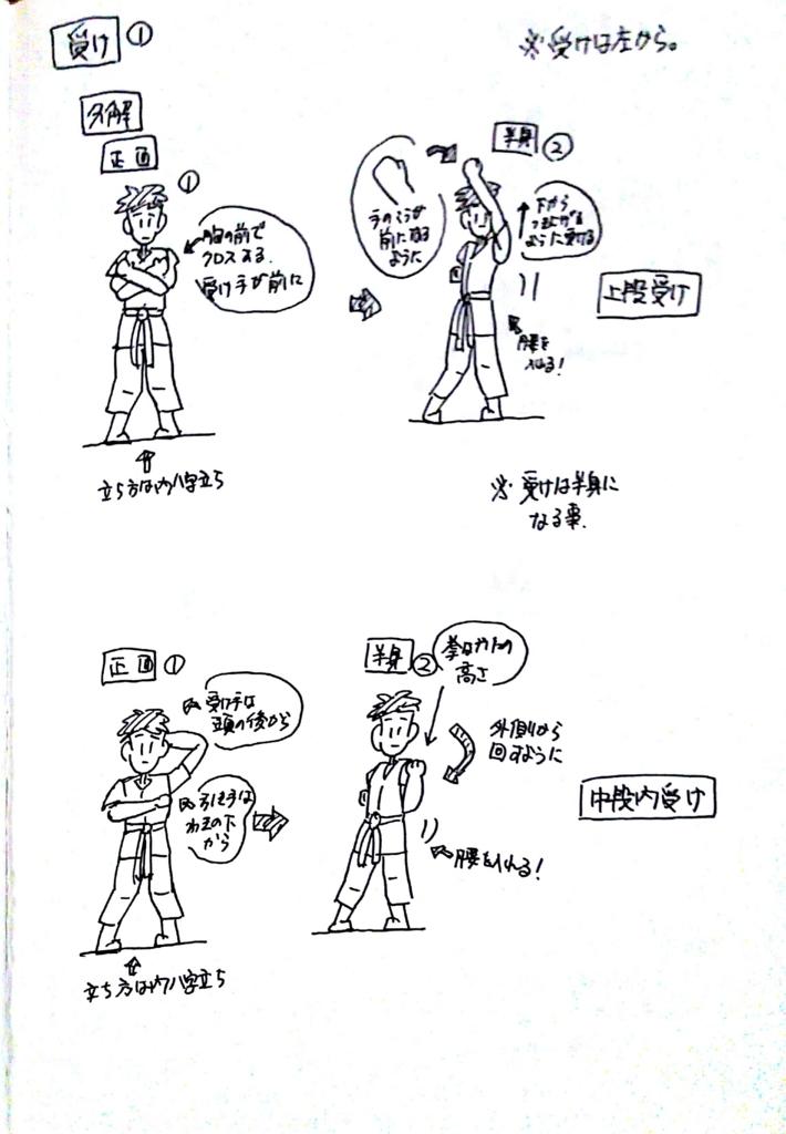 f:id:kaitokunaobakun:20171012221236j:plain
