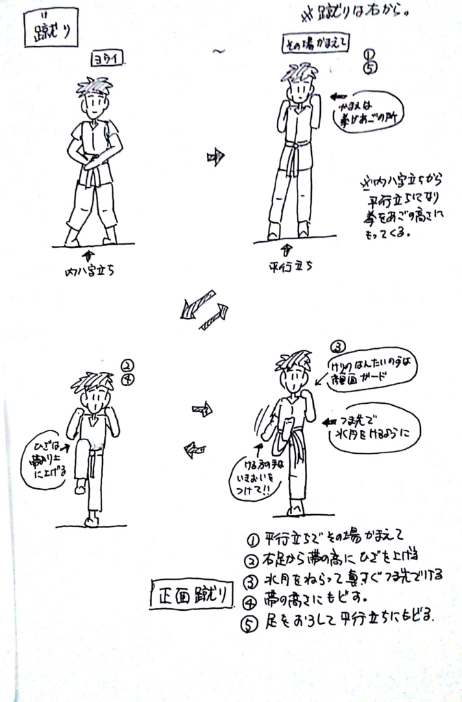 f:id:kaitokunaobakun:20171012221334j:plain