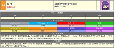 f:id:kaitopoketto:20200212184121p:plain:w600