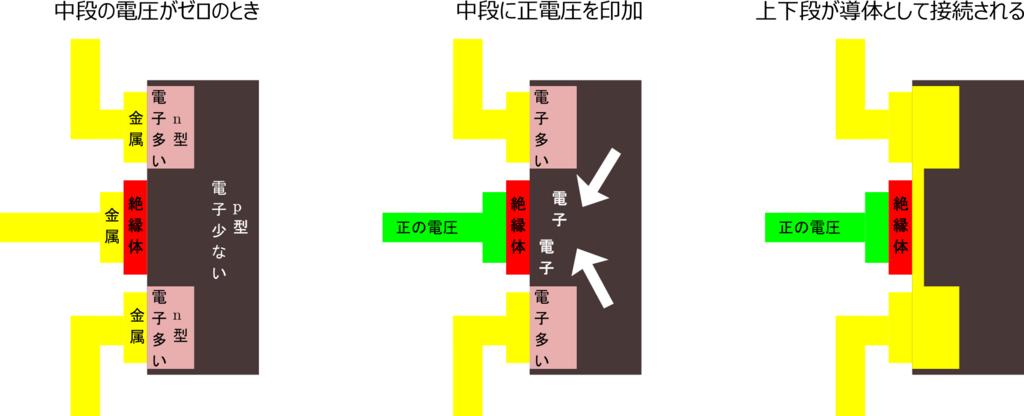 f:id:kaitou_ryaku:20171202002144p:plain:w400
