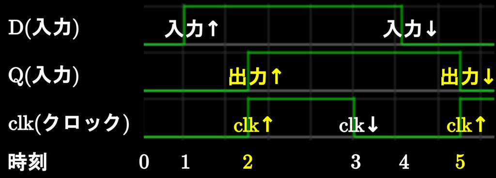 f:id:kaitou_ryaku:20171202132646p:plain:w600
