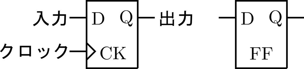 f:id:kaitou_ryaku:20171203034014p:plain:w400