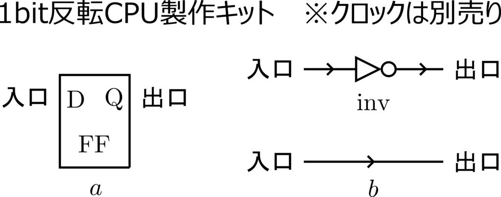 f:id:kaitou_ryaku:20171203034131p:plain:w400