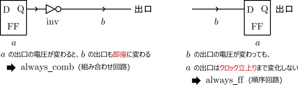 f:id:kaitou_ryaku:20171203034140p:plain:w600