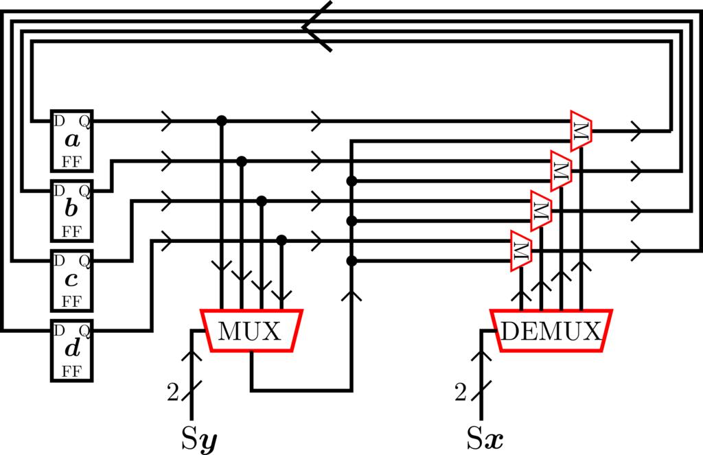 5日目: [CPU] レジスタの複数化...