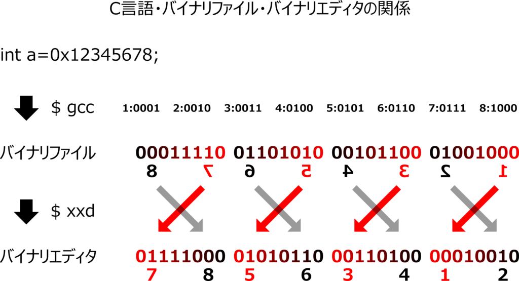 f:id:kaitou_ryaku:20171212022844p:plain:w300
